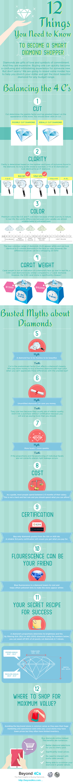 diamond-shopper-infographic